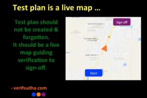 Test plan – VerifSudha Technologies Pvt  Ltd